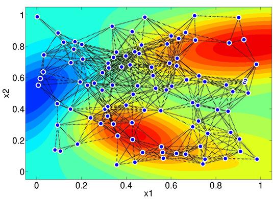 bayesian networks thesis