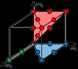 Volterra Kernel - Transparent